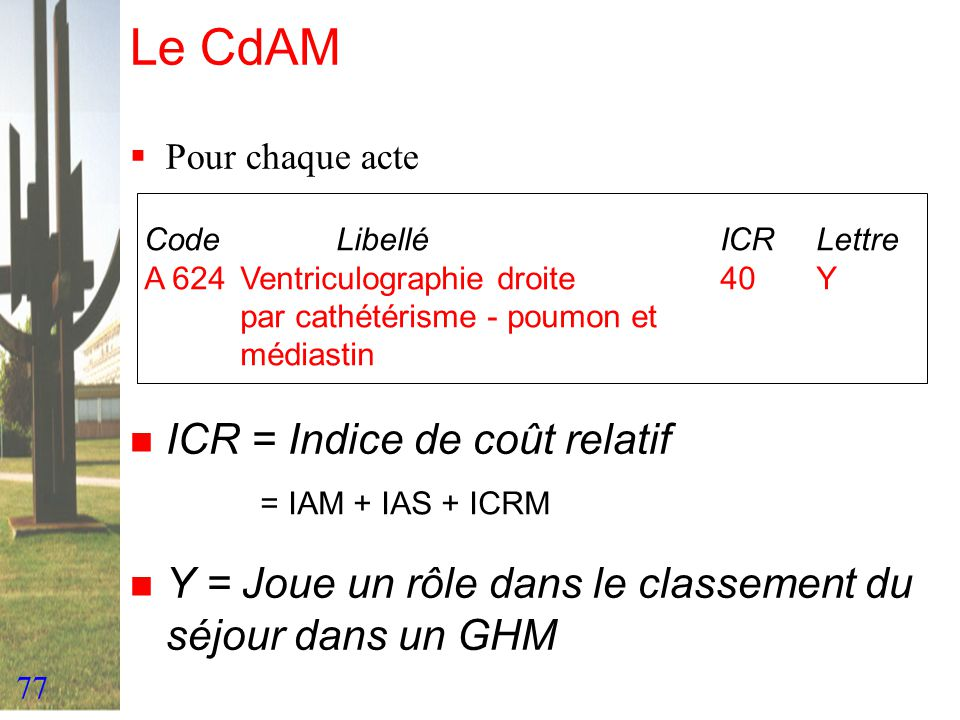Le CdAM ICR = Indice de coût relatif