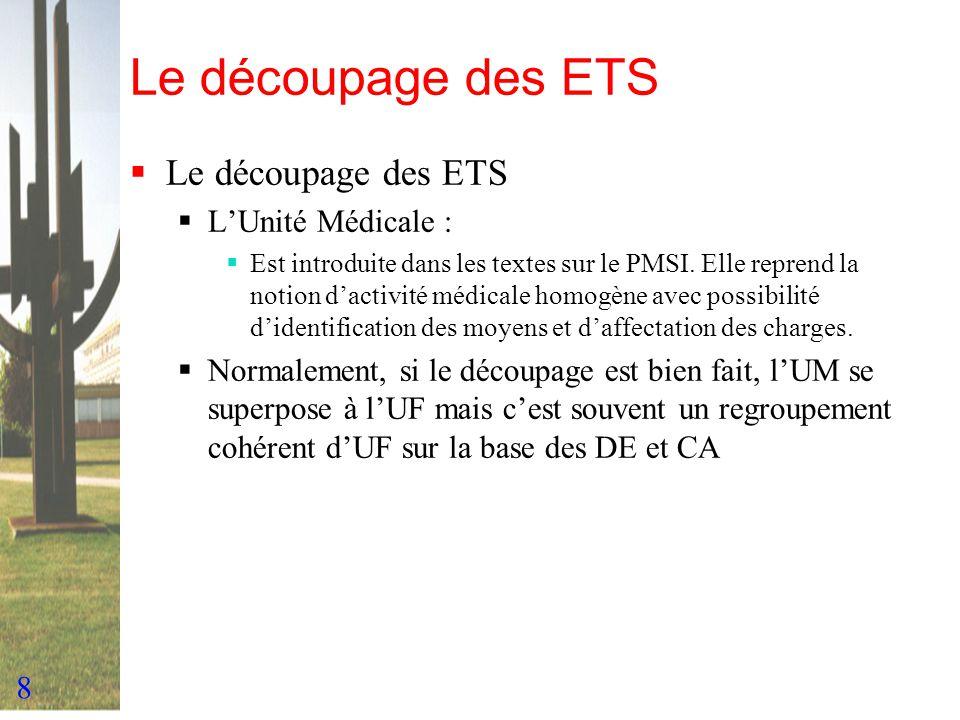 Le découpage des ETS Le découpage des ETS L'Unité Médicale :