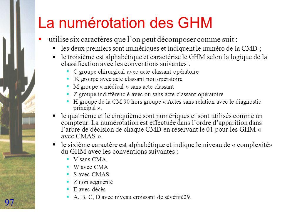 La numérotation des GHM