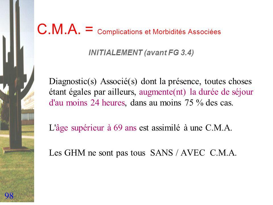C.M.A. = Complications et Morbidités Associées