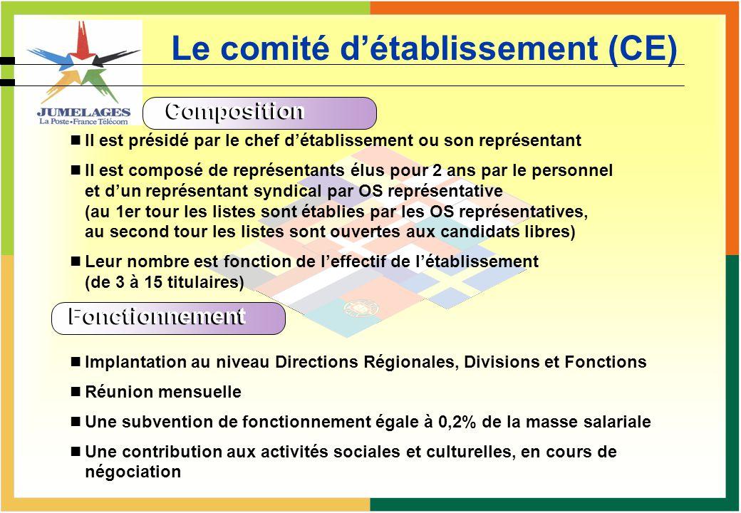 Les comités d'établissement (CE) et le comité central d'entreprise (CCE)