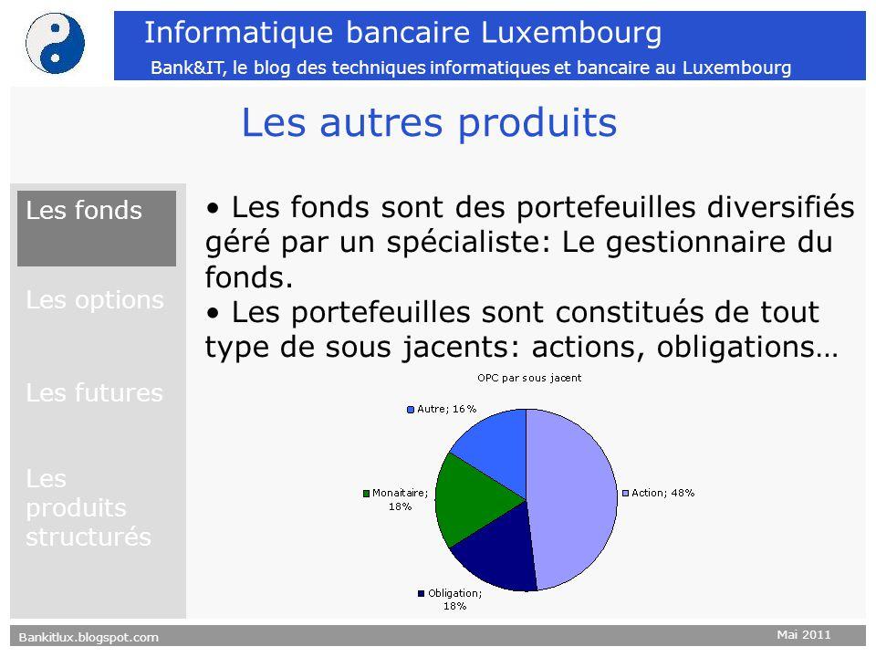 Les autres produits Les fonds sont des portefeuilles diversifiés géré par un spécialiste: Le gestionnaire du fonds.