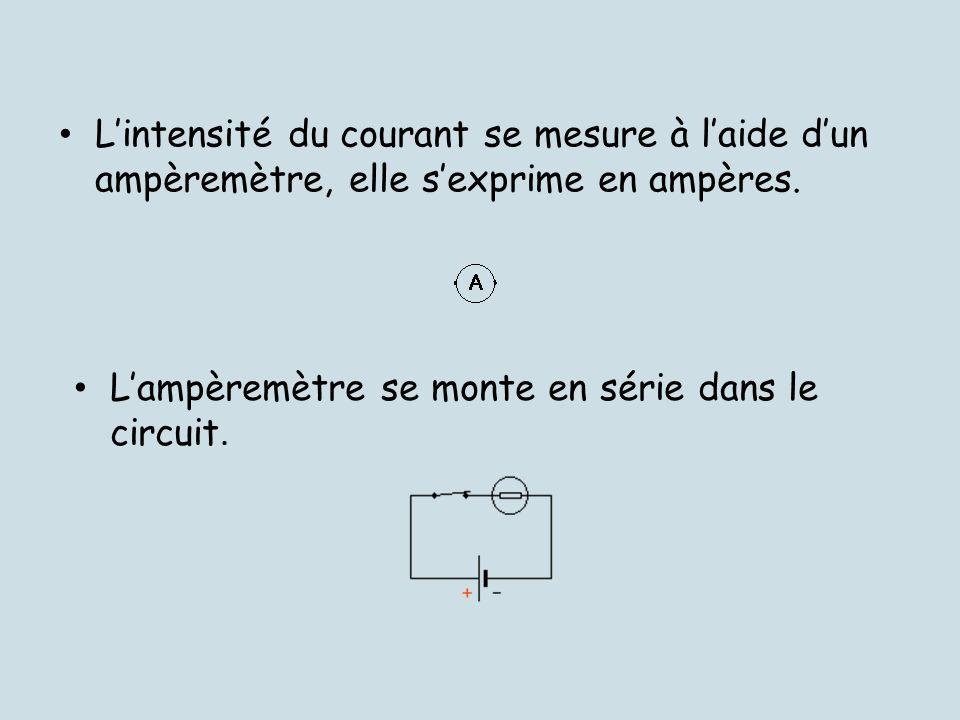 L'intensité du courant se mesure à l'aide d'un ampèremètre, elle s'exprime en ampères.