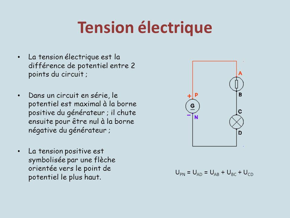 Tension électrique La tension électrique est la différence de potentiel entre 2 points du circuit ;