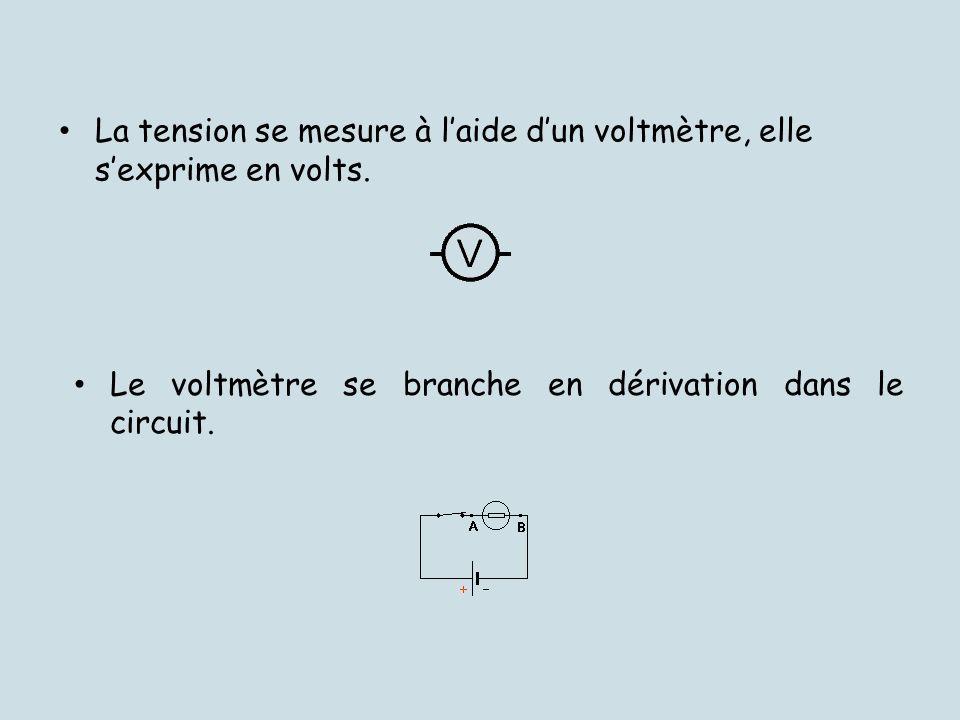 La tension se mesure à l'aide d'un voltmètre, elle s'exprime en volts.