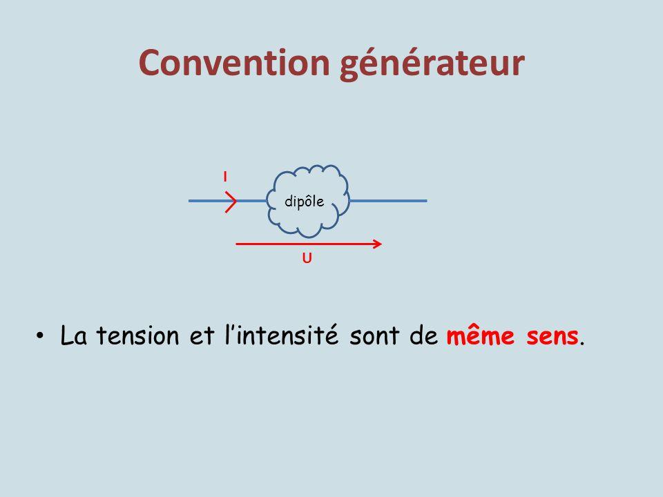 Convention générateur