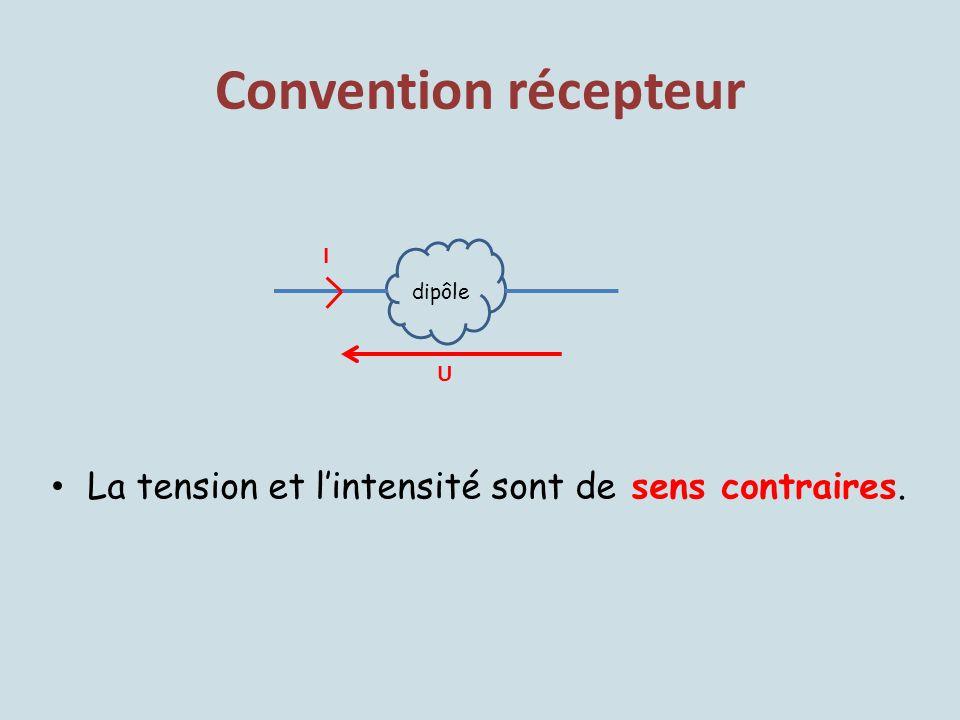 Convention récepteur dipôle U I La tension et l'intensité sont de sens contraires.