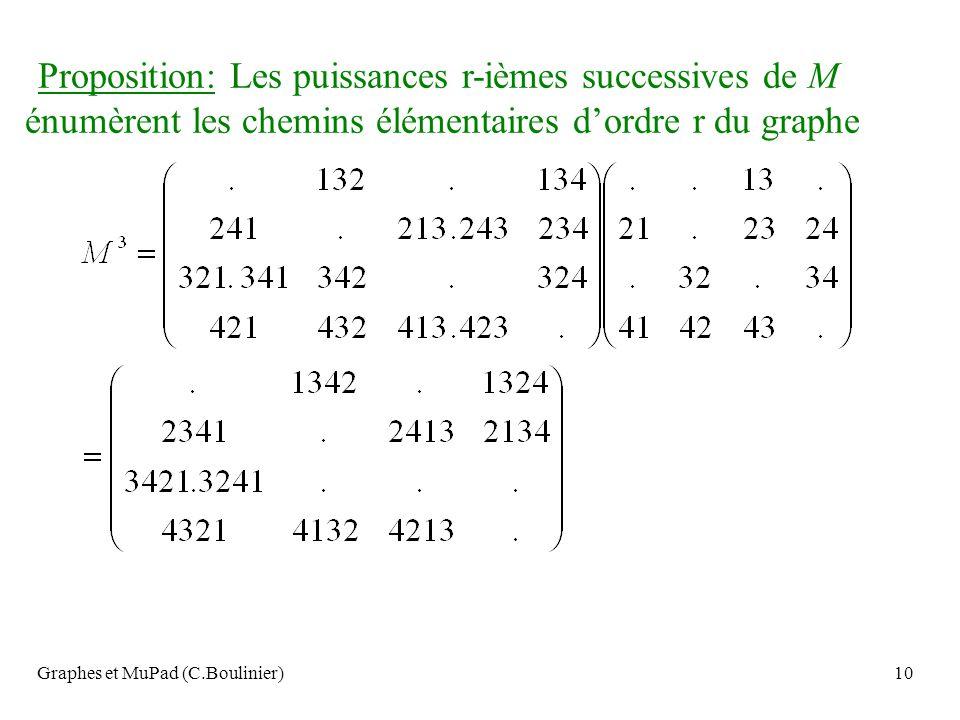 Proposition: Les puissances r-ièmes successives de M