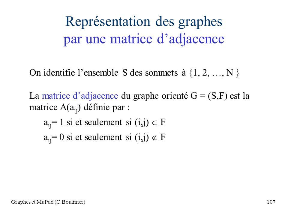 Représentation des graphes par une matrice d'adjacence