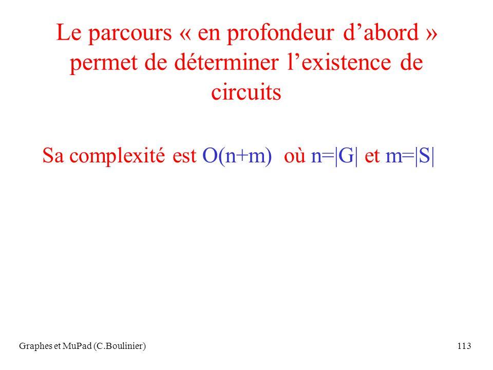 Graphes et MuPad (C.Boulinier)