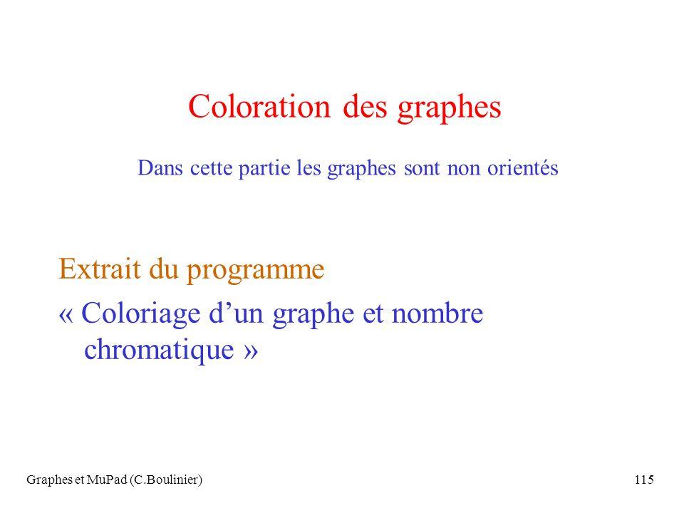 Coloration des graphes Dans cette partie les graphes sont non orientés