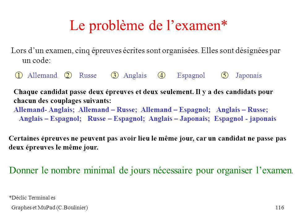 Le problème de l'examen*