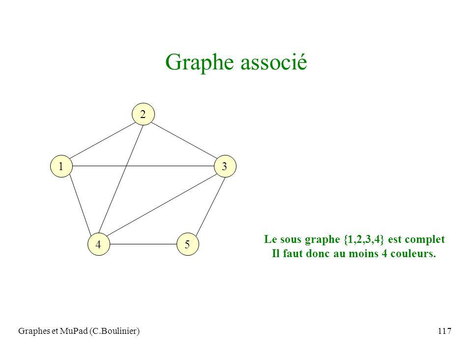 Le sous graphe {1,2,3,4} est complet Il faut donc au moins 4 couleurs.
