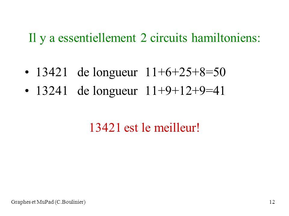 Il y a essentiellement 2 circuits hamiltoniens: