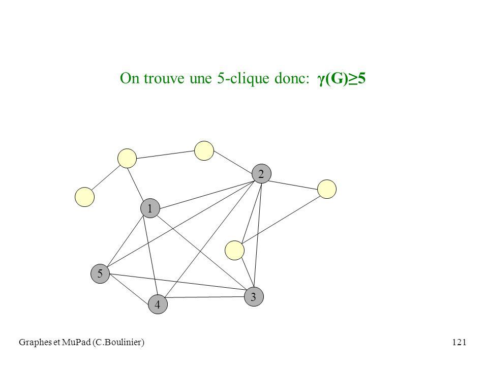 On trouve une 5-clique donc: γ(G)≥5