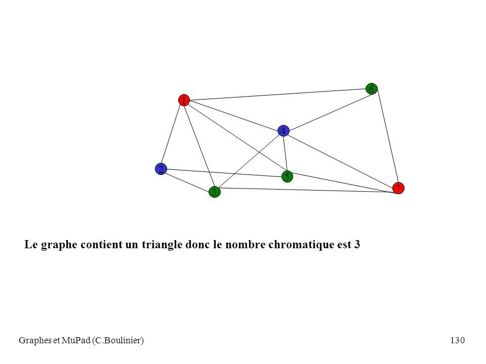 Le graphe contient un triangle donc le nombre chromatique est 3