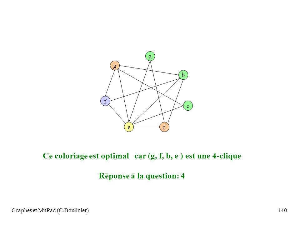 Ce coloriage est optimal car (g, f, b, e ) est une 4-clique