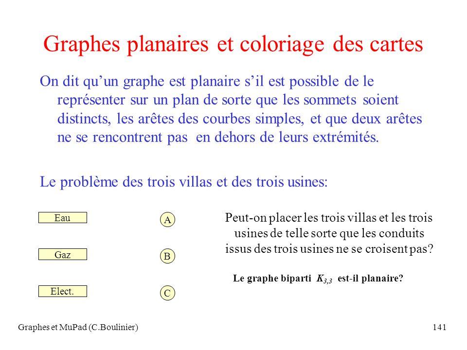 Graphes planaires et coloriage des cartes