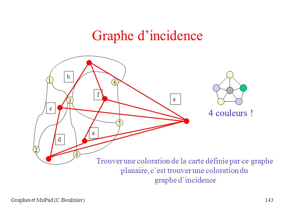 Graphe d'incidence 4 couleurs !