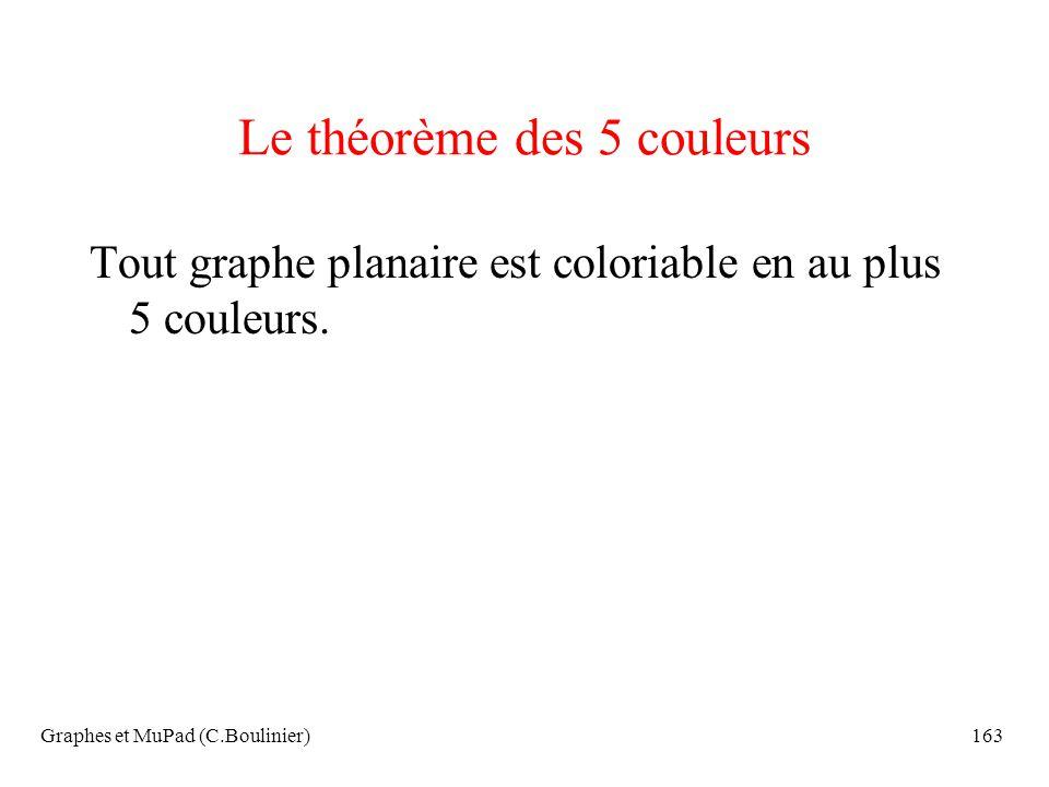 Le théorème des 5 couleurs