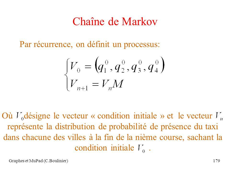 Chaîne de Markov Par récurrence, on définit un processus: