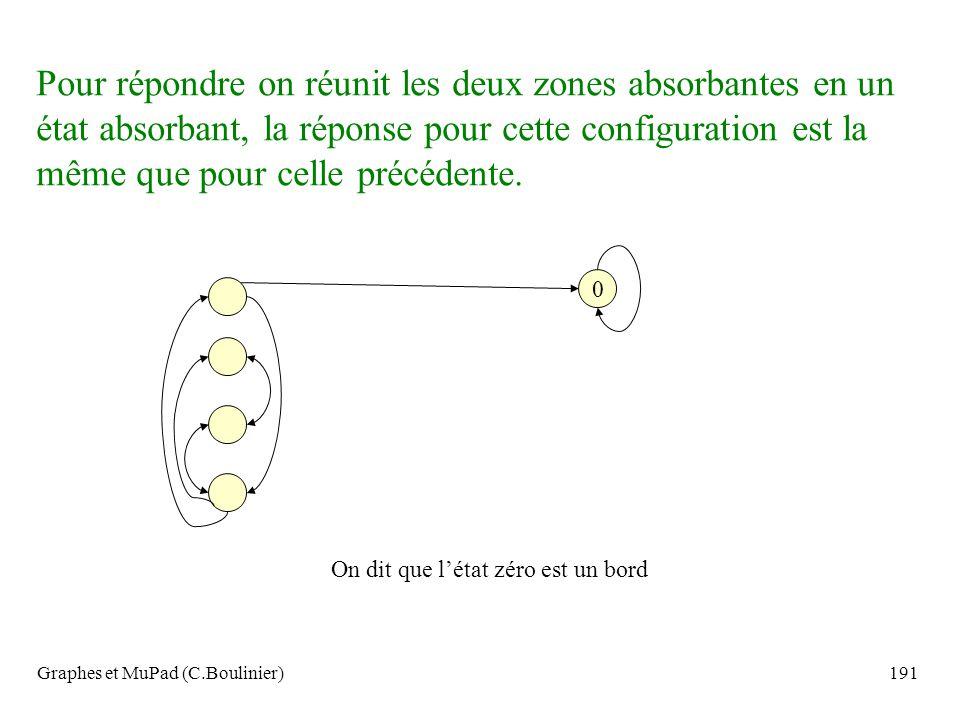 Pour répondre on réunit les deux zones absorbantes en un état absorbant, la réponse pour cette configuration est la même que pour celle précédente.
