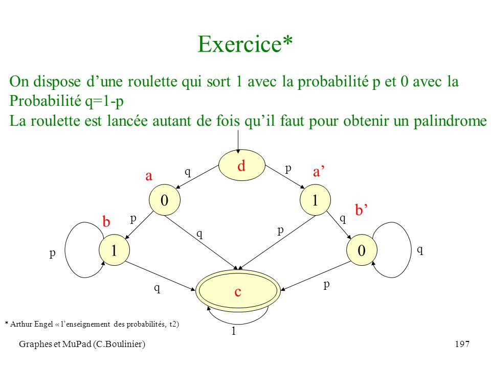 Exercice* On dispose d'une roulette qui sort 1 avec la probabilité p et 0 avec la. Probabilité q=1-p.
