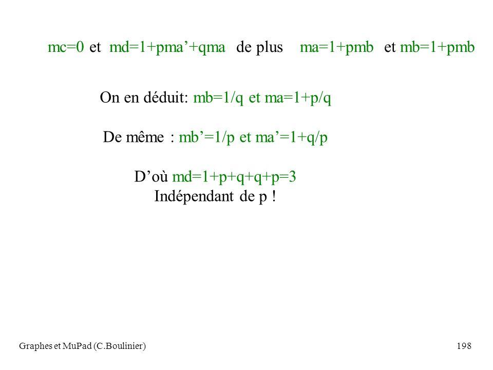 mc=0 et md=1+pma'+qma de plus ma=1+pmb et mb=1+pmb