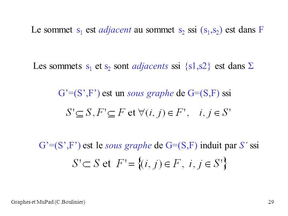 Le sommet s1 est adjacent au sommet s2 ssi (s1,s2) est dans F