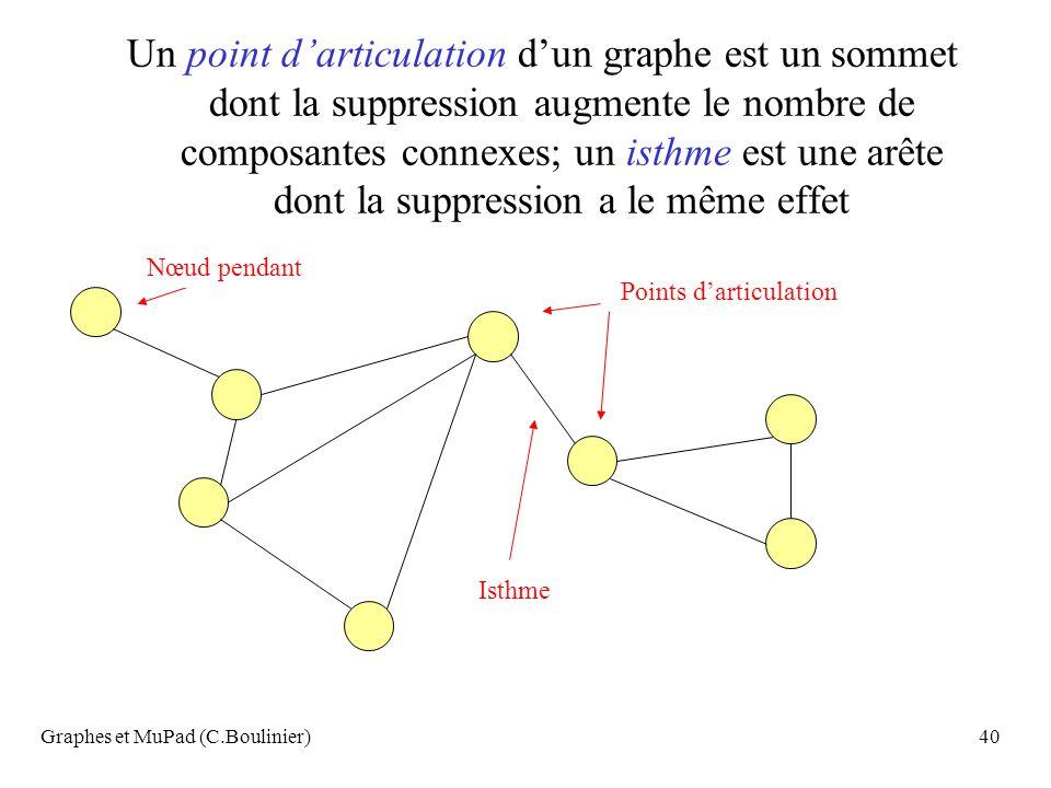 Un point d'articulation d'un graphe est un sommet dont la suppression augmente le nombre de composantes connexes; un isthme est une arête dont la suppression a le même effet