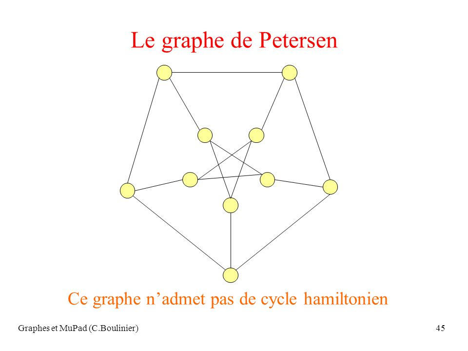 Le graphe de Petersen Ce graphe n'admet pas de cycle hamiltonien