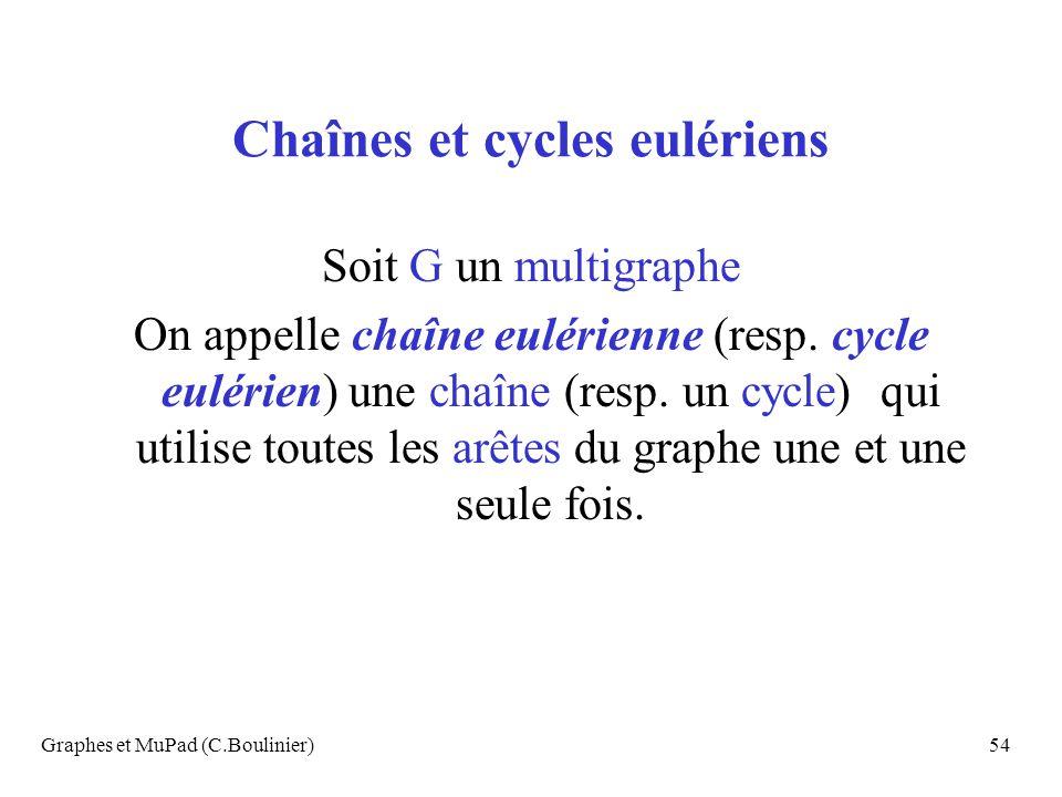 Chaînes et cycles eulériens