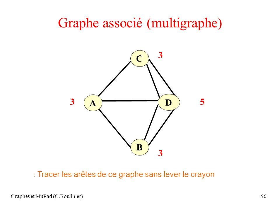 Graphe associé (multigraphe)
