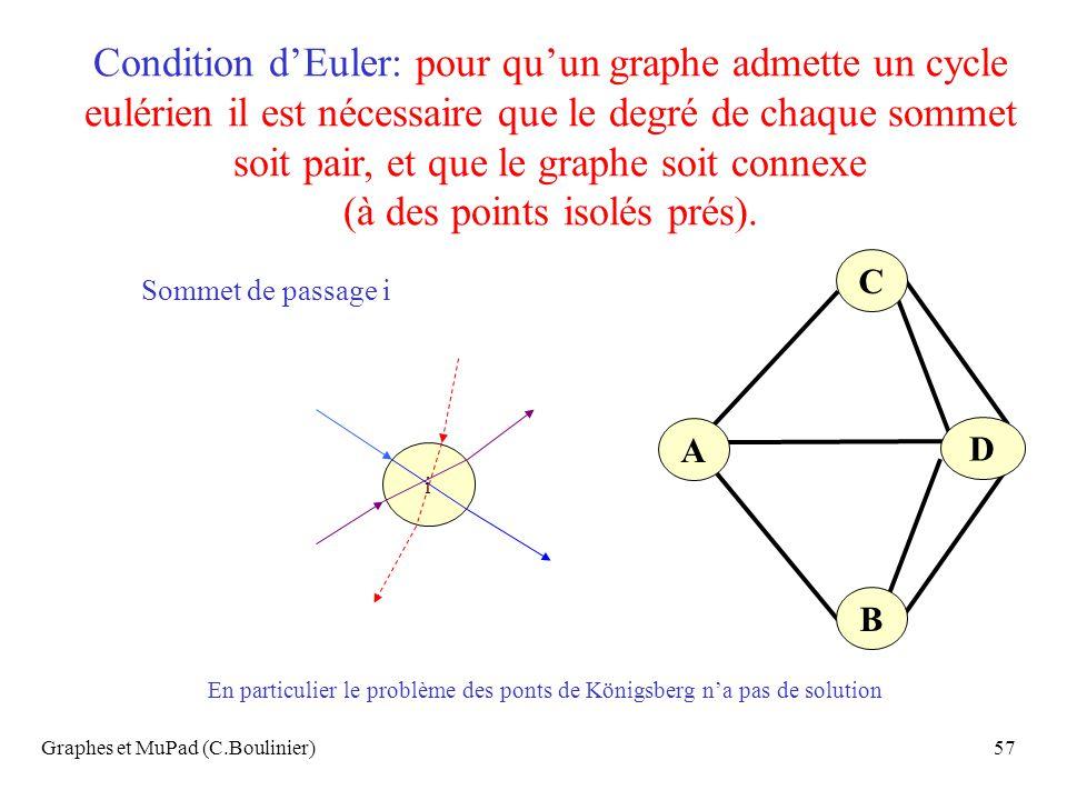 Condition d'Euler: pour qu'un graphe admette un cycle
