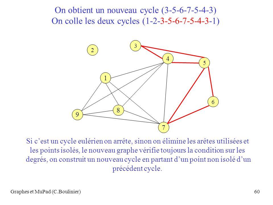 On obtient un nouveau cycle (3-5-6-7-5-4-3)