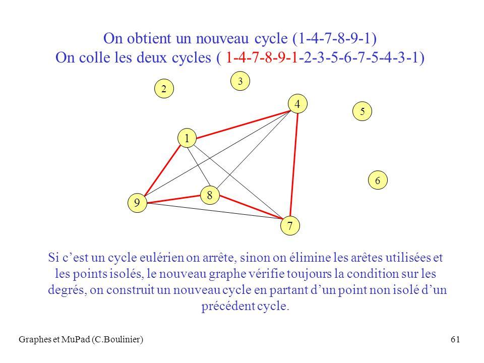 On obtient un nouveau cycle (1-4-7-8-9-1)