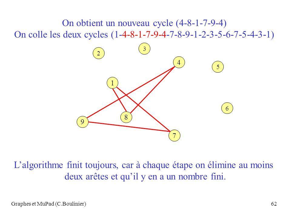 On obtient un nouveau cycle (4-8-1-7-9-4)