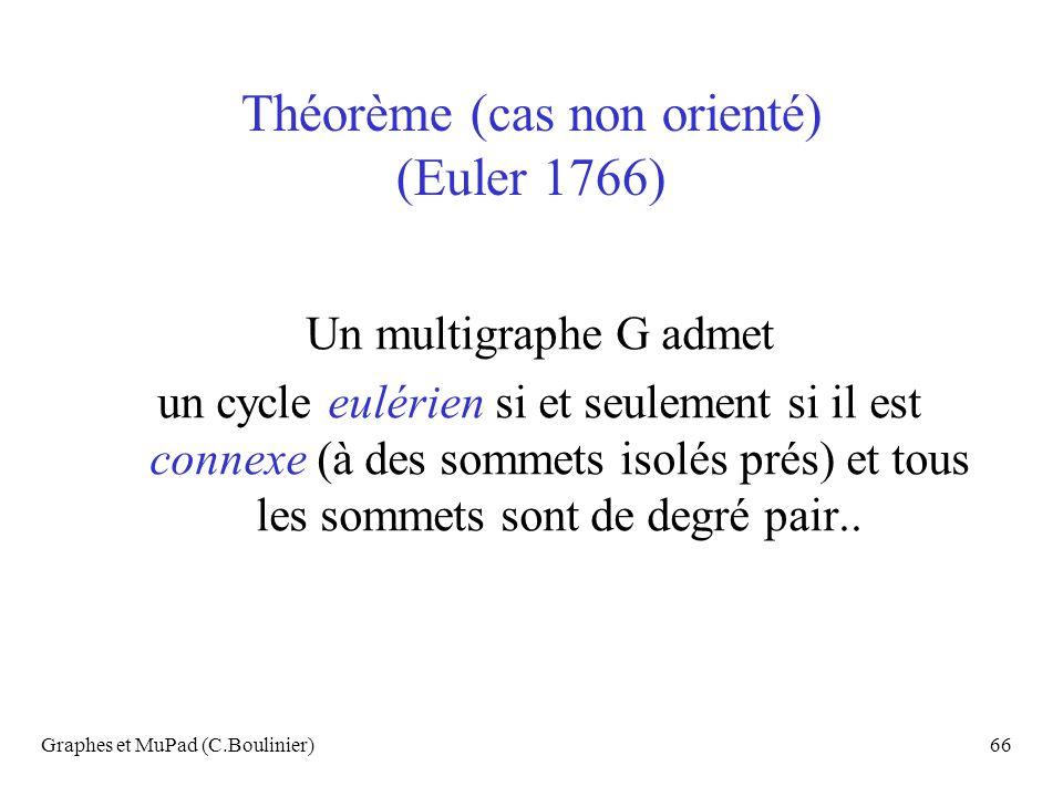 Théorème (cas non orienté) (Euler 1766)