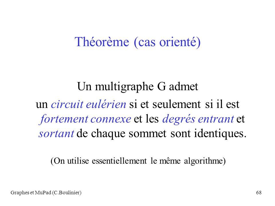 Théorème (cas orienté)