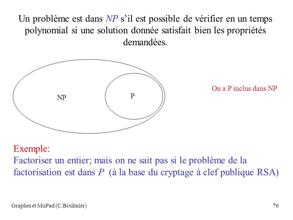Un problème est dans NP s'il est possible de vérifier en un temps