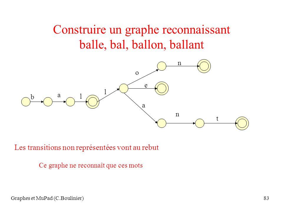 Construire un graphe reconnaissant balle, bal, ballon, ballant