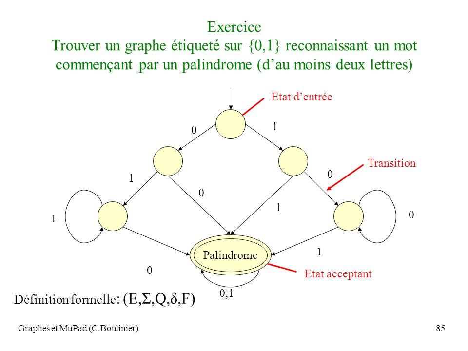 Exercice Trouver un graphe étiqueté sur {0,1} reconnaissant un mot commençant par un palindrome (d'au moins deux lettres)