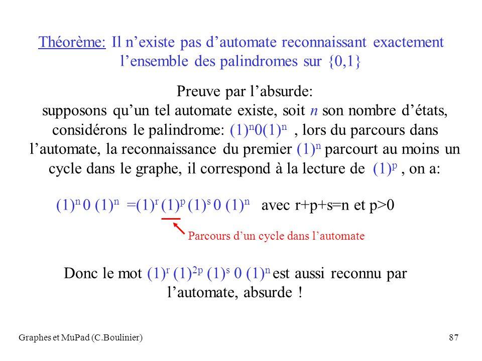 (1)n 0 (1)n =(1)r (1)p (1)s 0 (1)n avec r+p+s=n et p>0