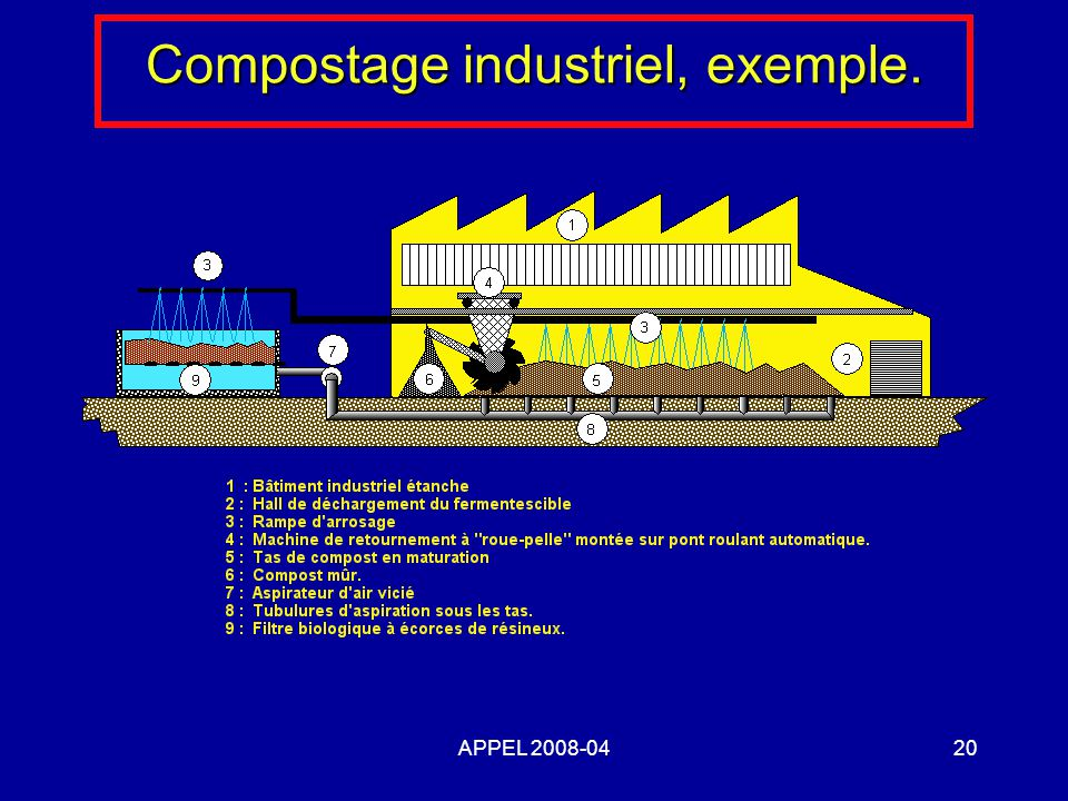Compostage industriel, exemple.
