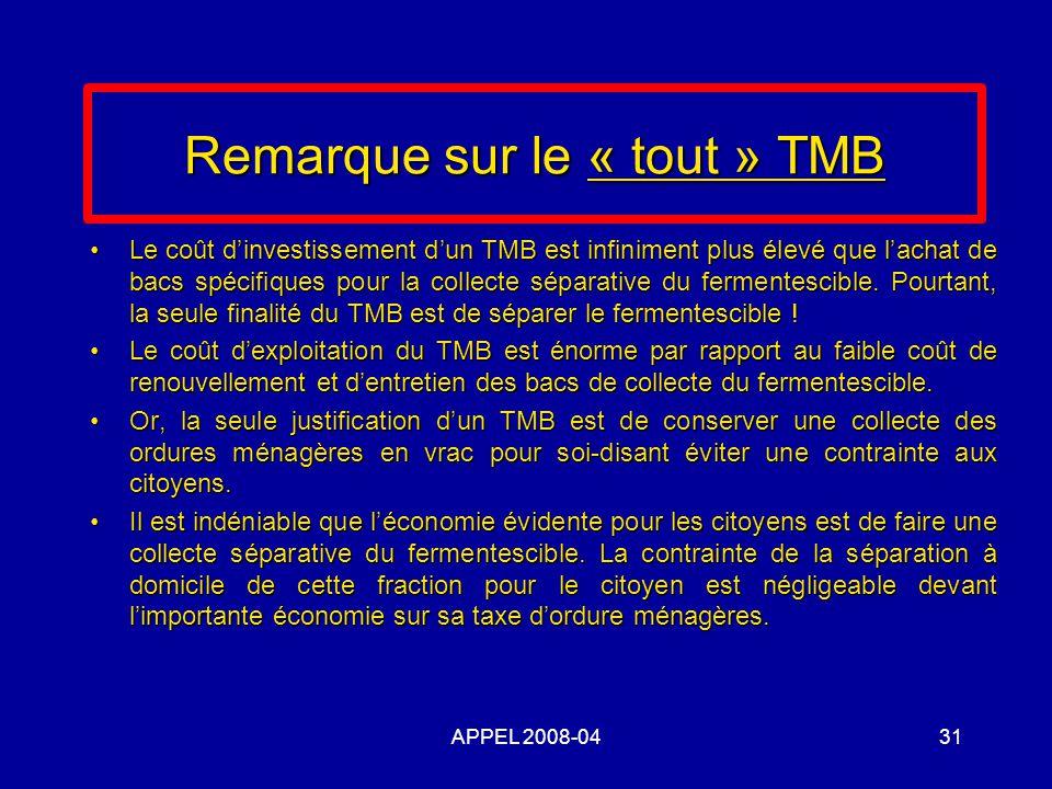 Remarque sur le « tout » TMB