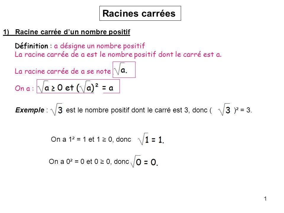 Racines carrées 1) Racine carrée d'un nombre positif