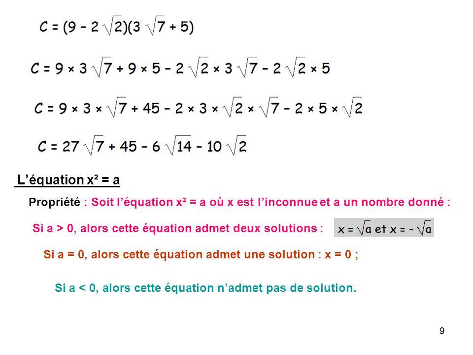 L'équation x² = a Propriété : Soit l'équation x² = a où x est l'inconnue et a un nombre donné :