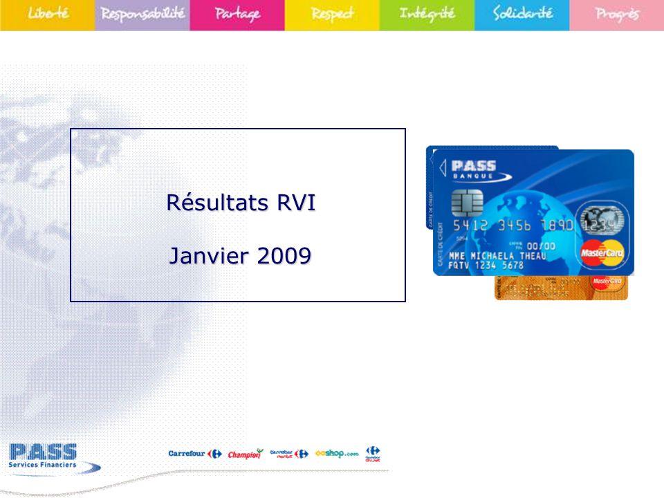Résultats RVI Janvier 2009
