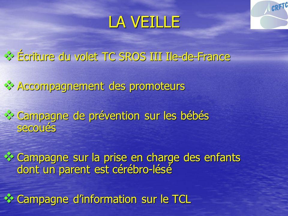 LA VEILLE Écriture du volet TC SROS III Ile-de-France