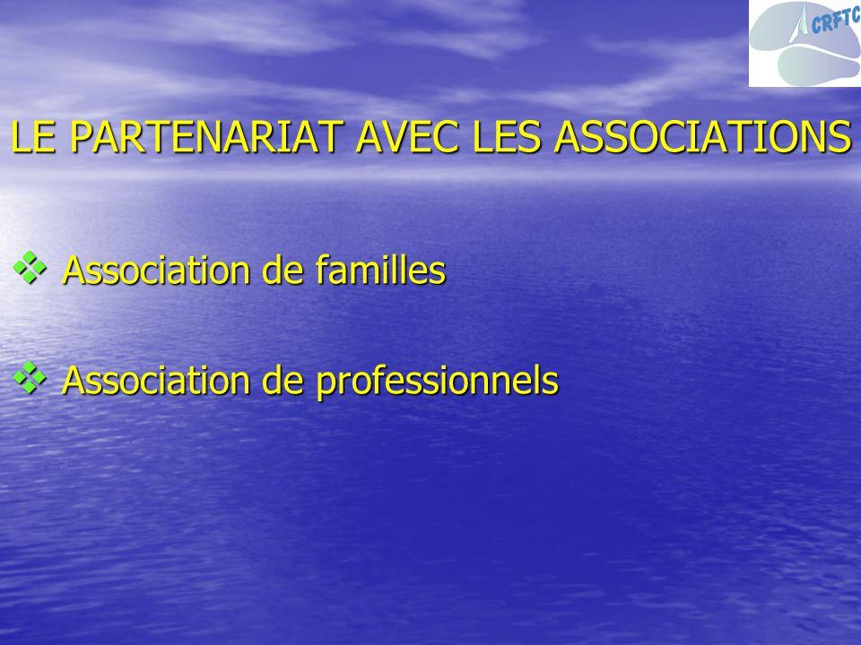 LE PARTENARIAT AVEC LES ASSOCIATIONS